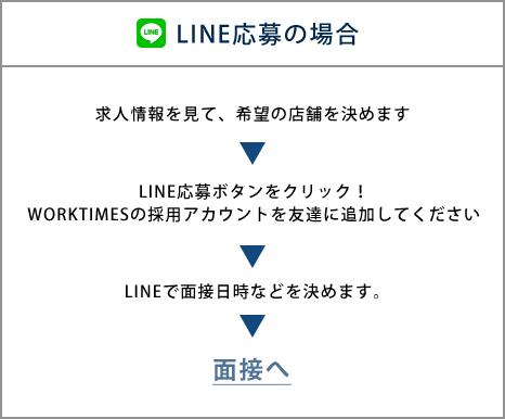 LINE応募方法